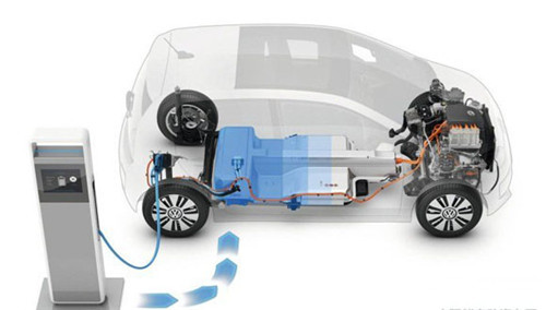 电动汽车,电动小车